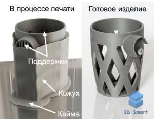 FDM поддержки в 3D-печати
